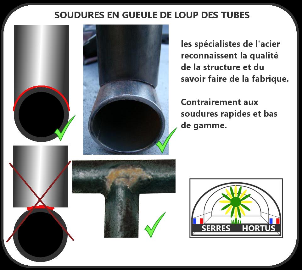 la qualité des soudures des serres tunnel