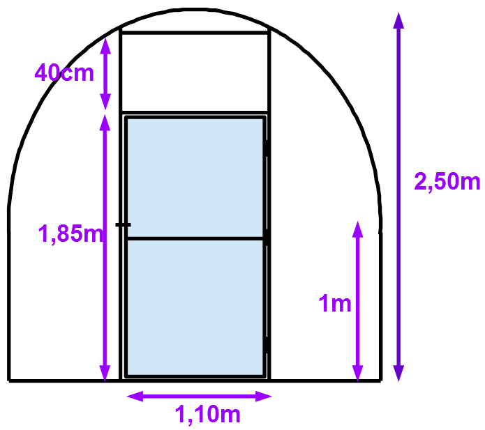 les dimensions de la serre tunnel